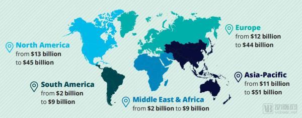 德勤报告:全球医疗物联网市场超1500亿美元,企业抢食必备8项能力……