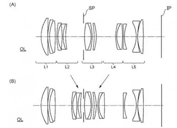佳能公布无反相机眼控自动对焦专利和RF微距镜头的专利