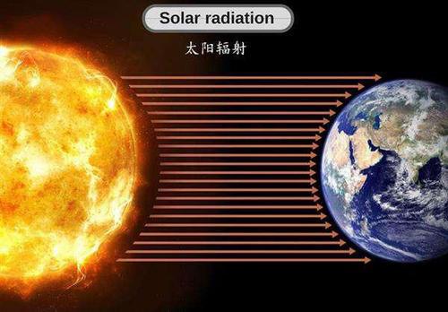 太阳辐射传感器的原理及应用