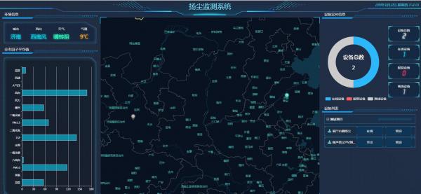 扬尘监测系统助力济南建设生态之城