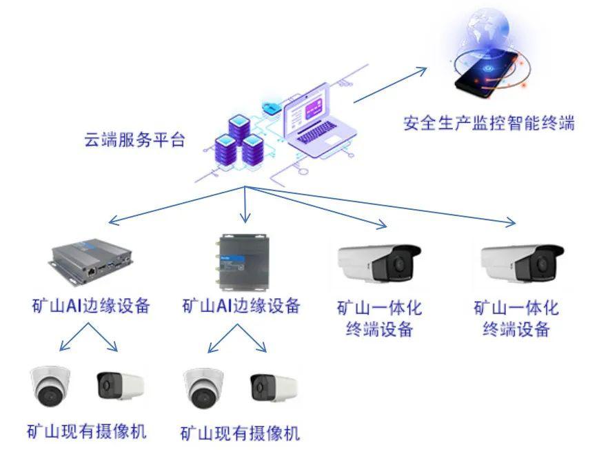 """5G下矿井,煤炭行业进入""""智""""时代"""