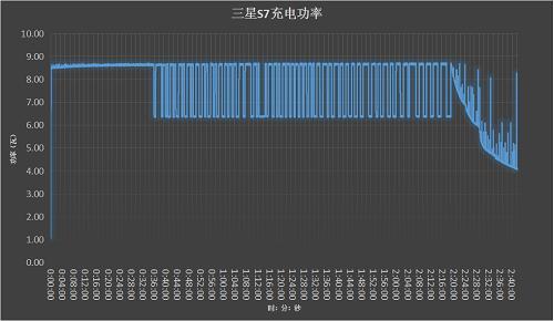 回顾Lmuia920,六年时间手机无线充电发生了怎样的变化?