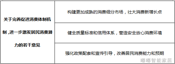 中共中央、国务院发文,智能家居将成为物联网应用中的朝阳行业