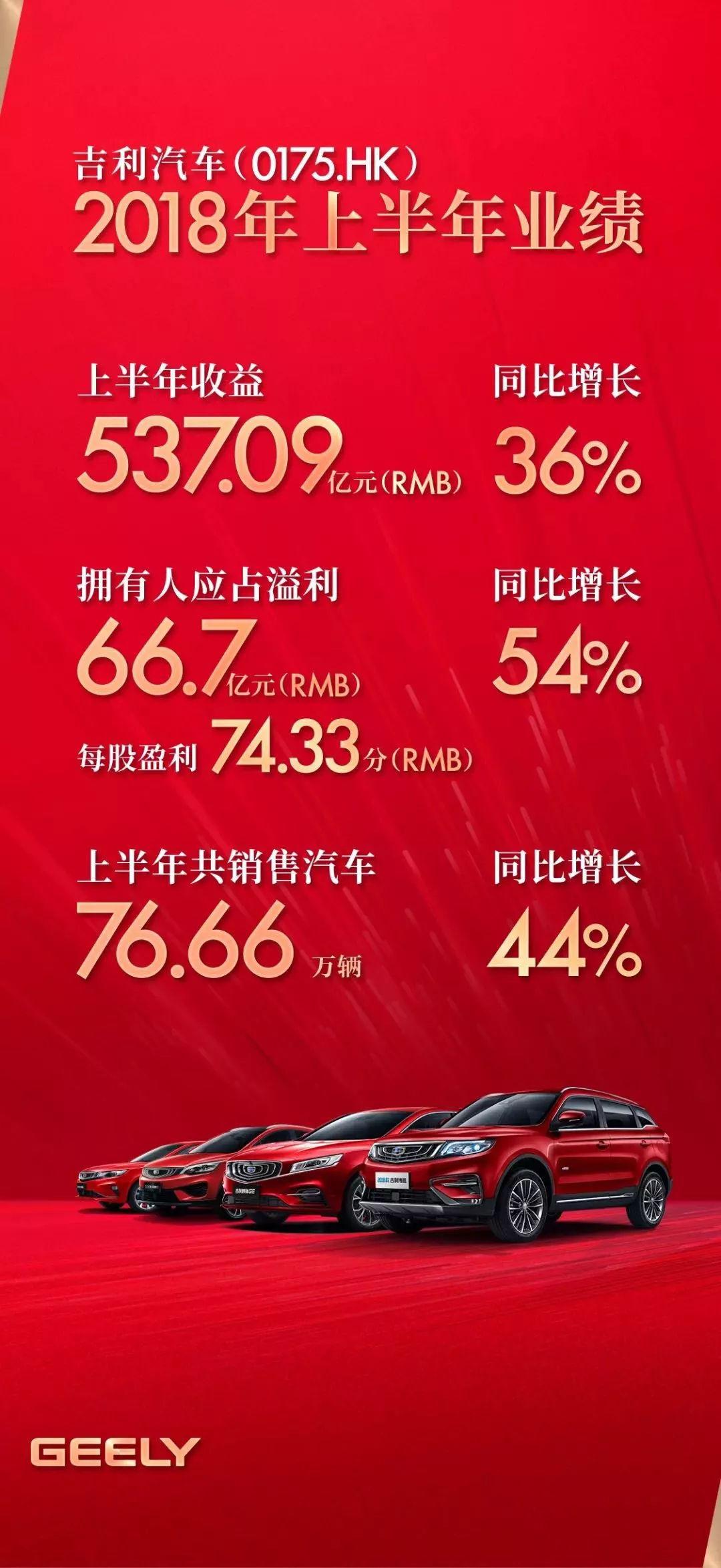 上市9年,热销150万辆,从吉利21年汽车产业发展史浅谈帝豪的成功