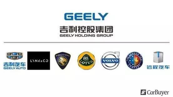 十年之后,中国将只剩下这几家自主品牌车企?
