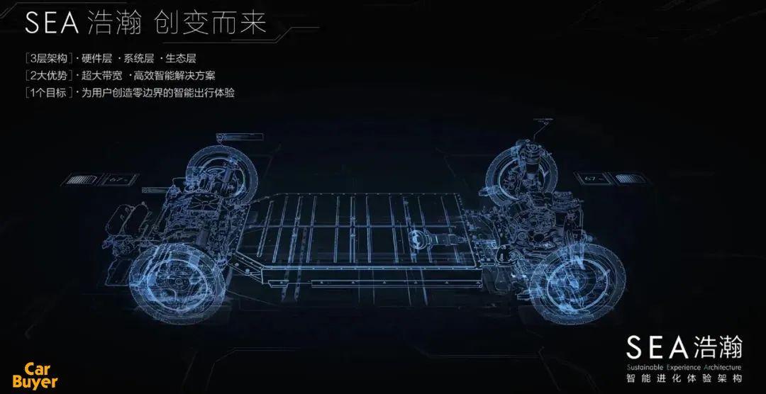30万选电动车,洋货特斯拉Model 3更好还是国货极氪001更值?
