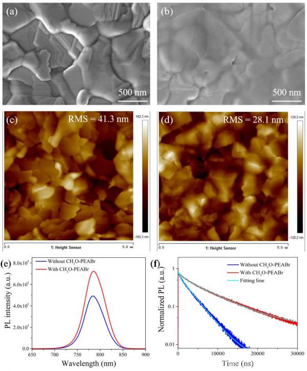 热点 | 钙钛矿弱光电池效率新高,40.1% !