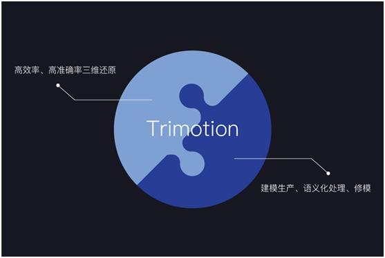 AIRLOOK发布超算平台,用AI实现建模语义化和自动修模