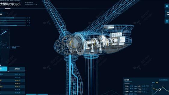 科技导向:3D 风力发电场,探索工业互联网新领域