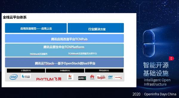"""腾讯云TStack打造私有全栈云生态,赋能""""新基建"""""""