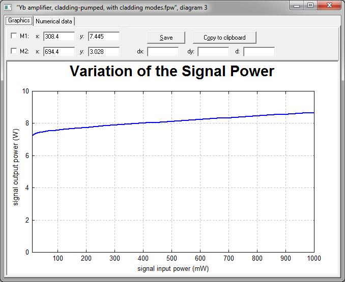 RP Fiber Power 包层泵浦光纤放大器,包层模式的计算