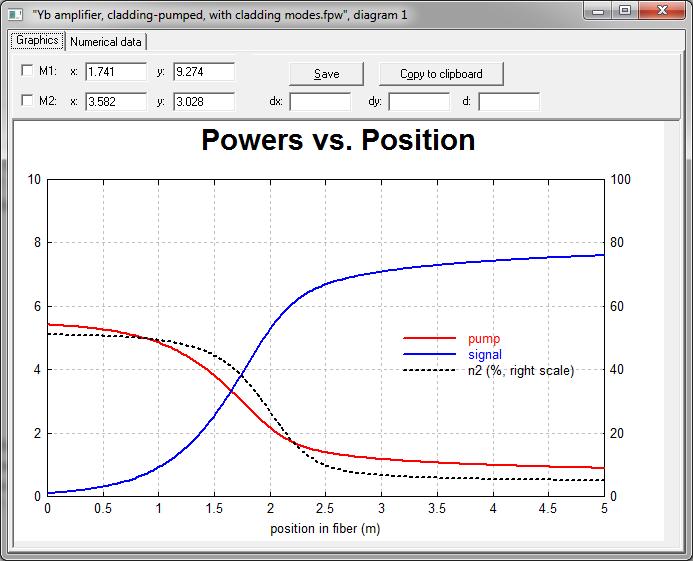 包层泵浦光纤放大器,包层模式的计算 RP Fiber Power