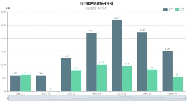 IPO之后,小鹏汽车的当务之急是什么?