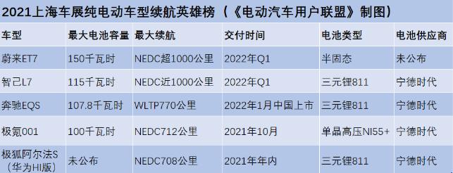 全球电源排行_华为、阳光电源领衔,IHS2020年全球逆变器排行榜