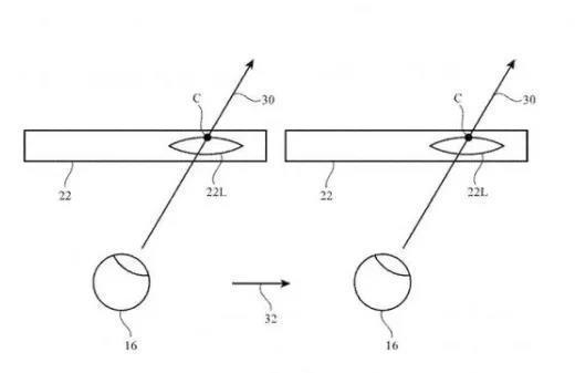 陈根:苹果眼镜新专利,可检测视力并自主配置