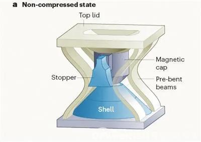 陈根:未止步的超材料,可编程的机械未来