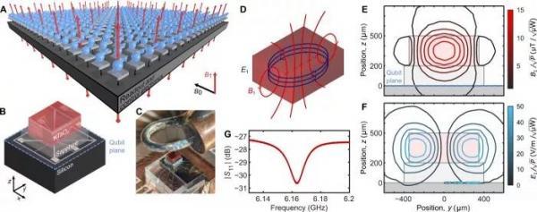 陈根:晶体棱镜,如何提升量子计算控制量?