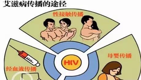 """陈根:艾滋,为何是""""不治之症""""?"""