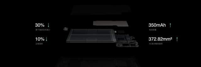 深耕视频手机赛道,人像视频手机OPPO Reno5系列正式发布