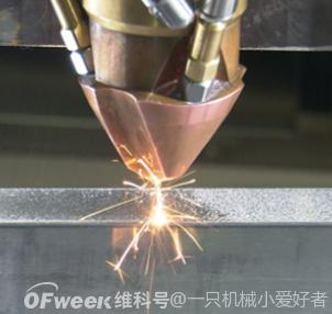 超高速激光熔覆在中国的发展前景