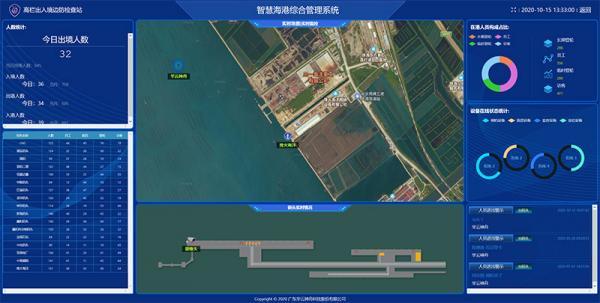 建立智慧港口绿色港口解决方案