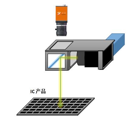 双翌视觉LaserKnights视觉定位激光打标案例