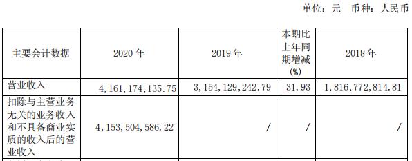 """网安一哥奇安信公布年报:营收大涨30%,多机构推荐""""买入"""""""