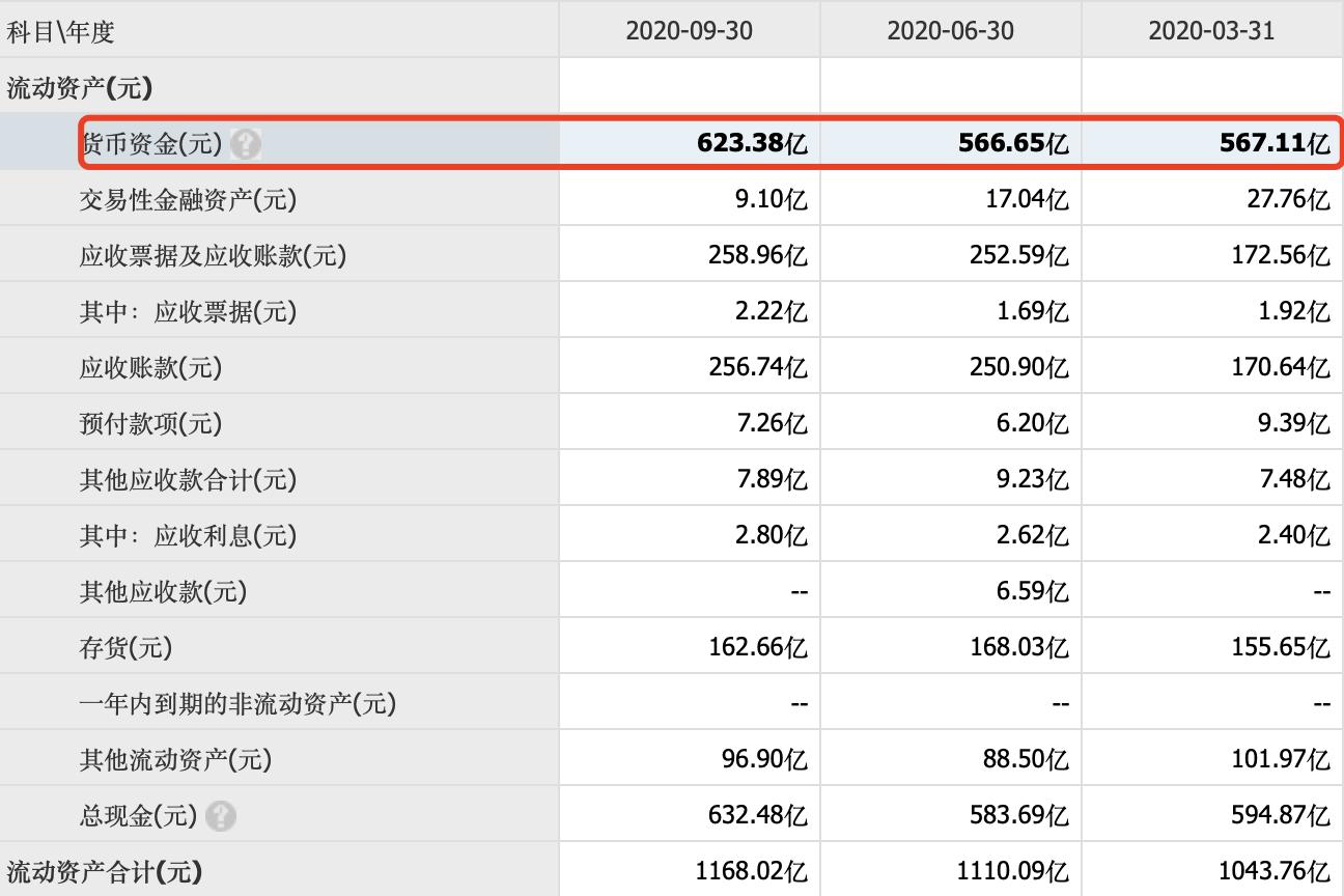 """""""圈钱""""超900亿,分红仅54亿,京东方吃相为何这么难看?"""