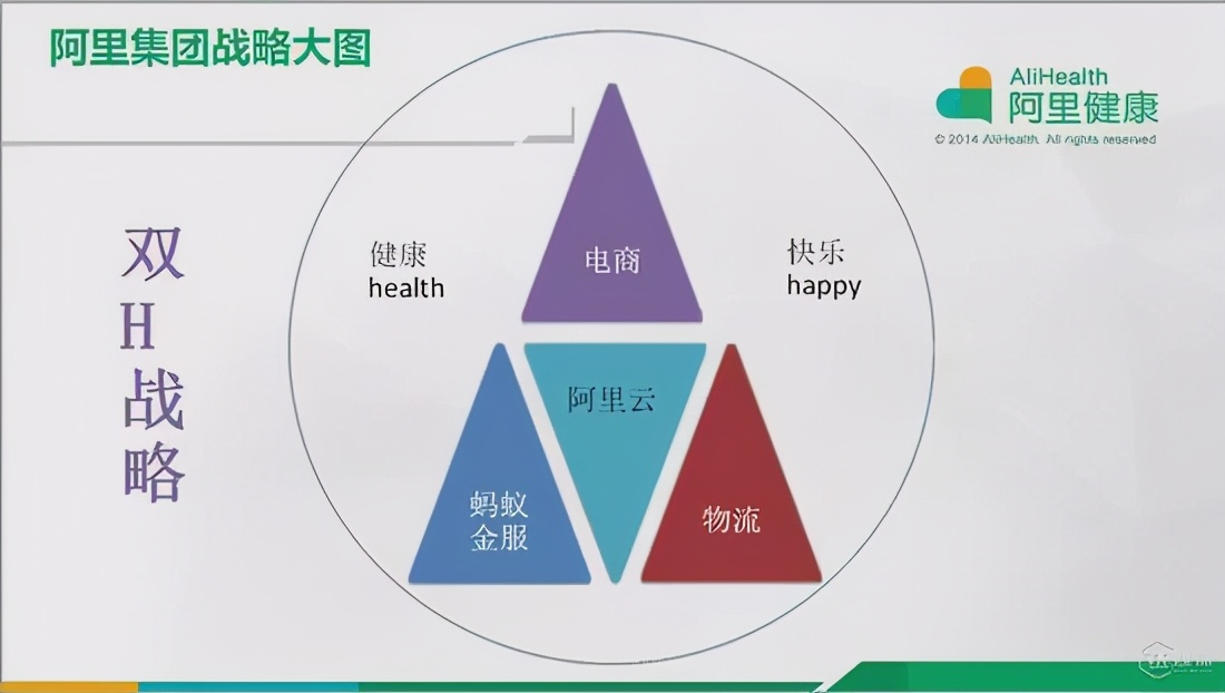 京东健康股价腰斩,互联网医疗何去何从?
