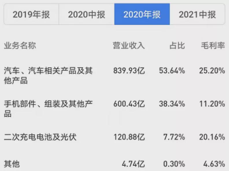 比亚迪vs长城汽车:谁将成为中国车企王者?