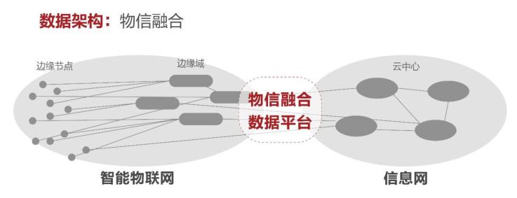 """海康威视:突破6000亿市值的""""安防一哥"""",有机缘也有挑战"""