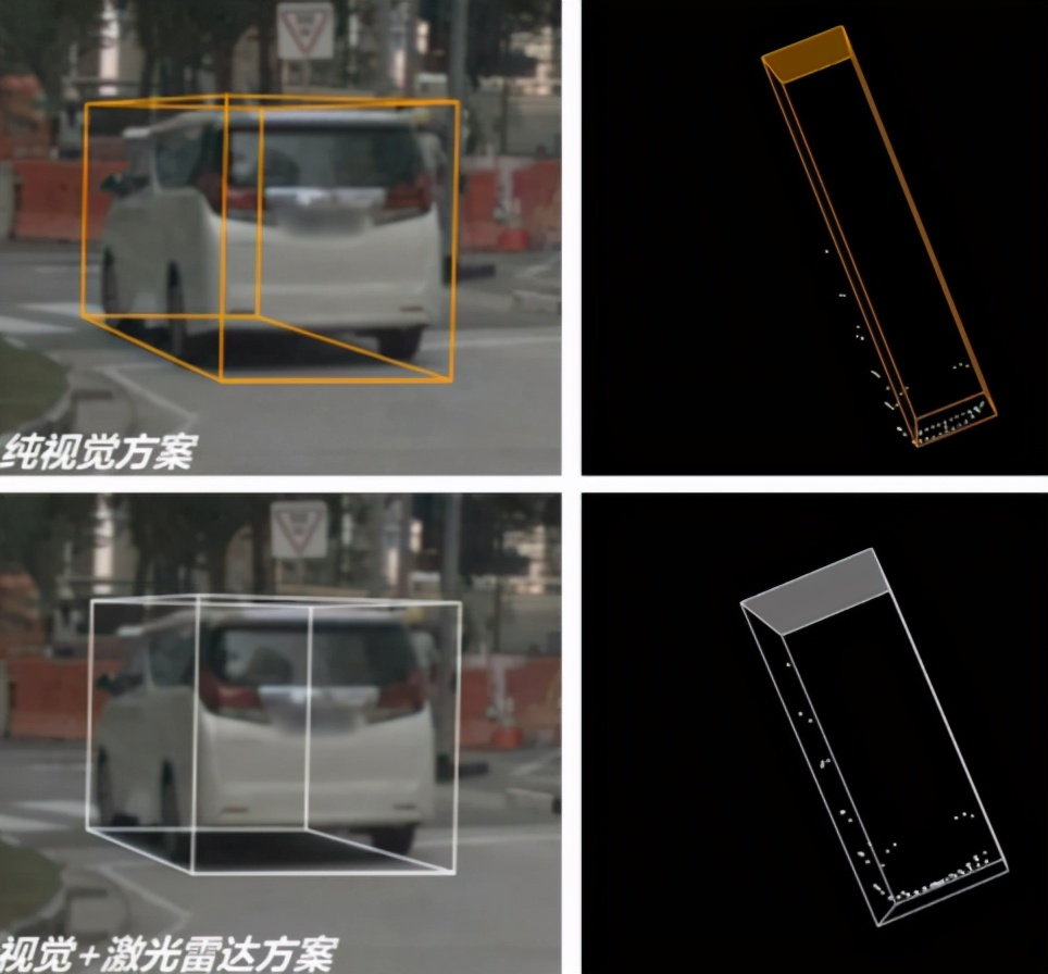 激光雷達與視覺算法,誰能贏得自動駕駛的未來?