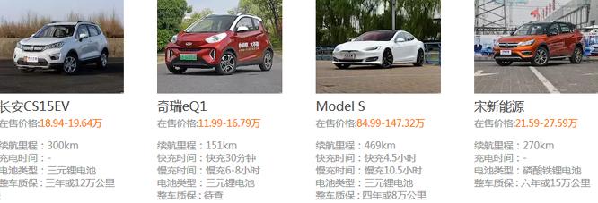 PHEV、EV和HEV是什么鬼?代表车型有哪些?