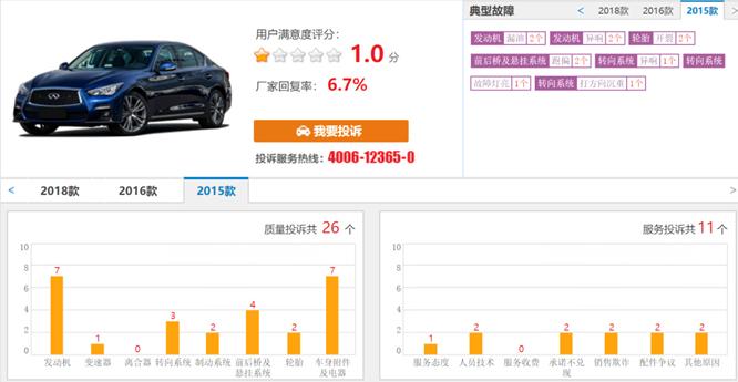 日本三大豪车国产最早的英菲尼迪在华会淡出吗?