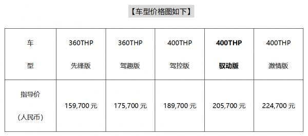 售15.97万元-22.47万元,东风标致508L 2021款驭动上市
