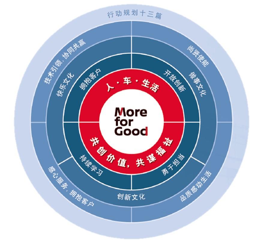 """最""""坏""""的2020年,东风日产交出第五个百万成绩单"""