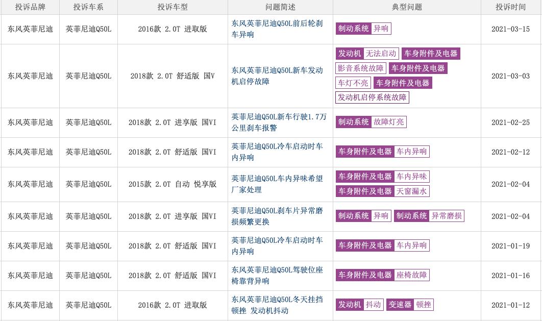 央视315曝光进口QX60变速器故障,国产英菲尼迪还能买吗?