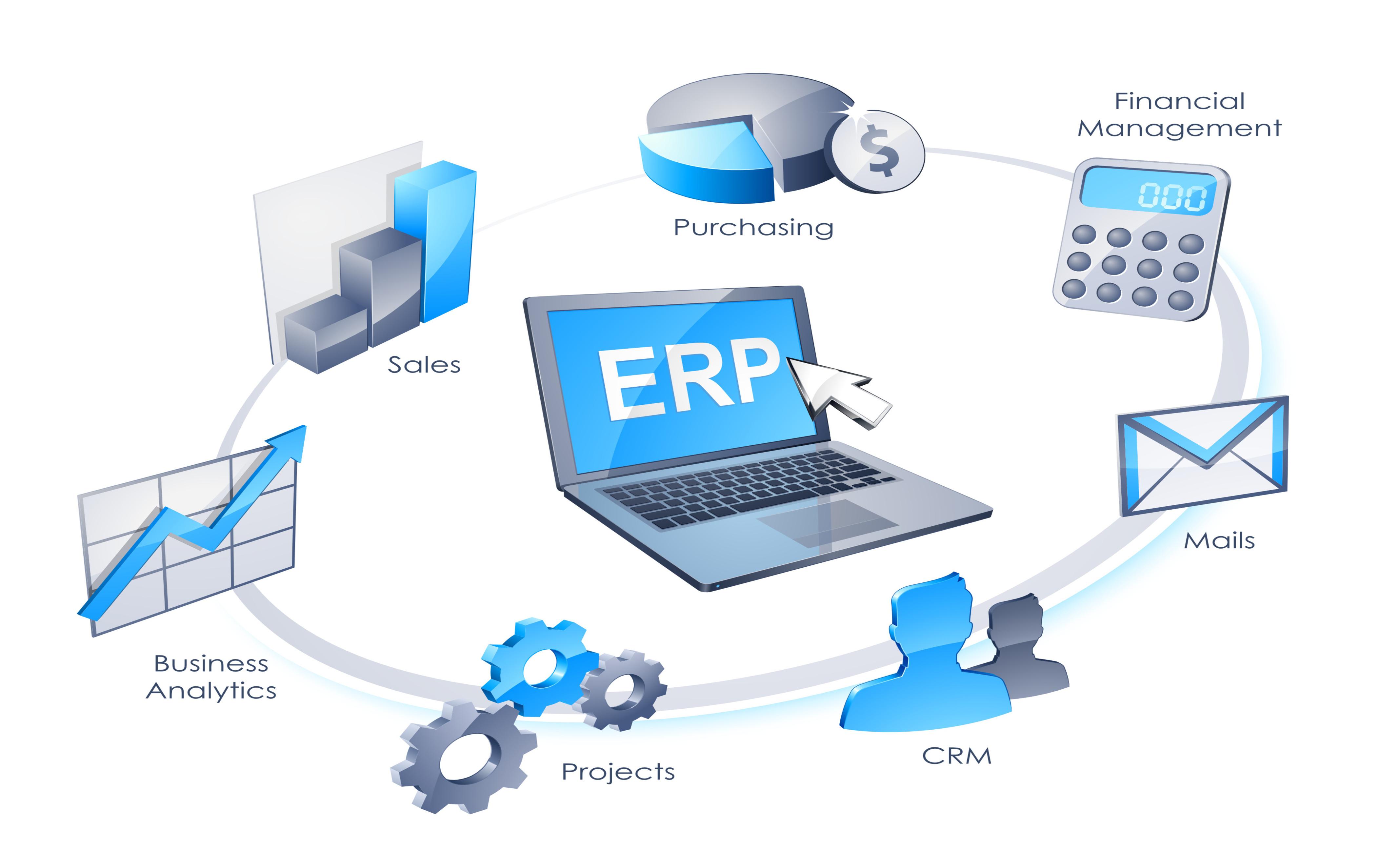 企业在选择erp系统有哪些常见误区?-意然科技