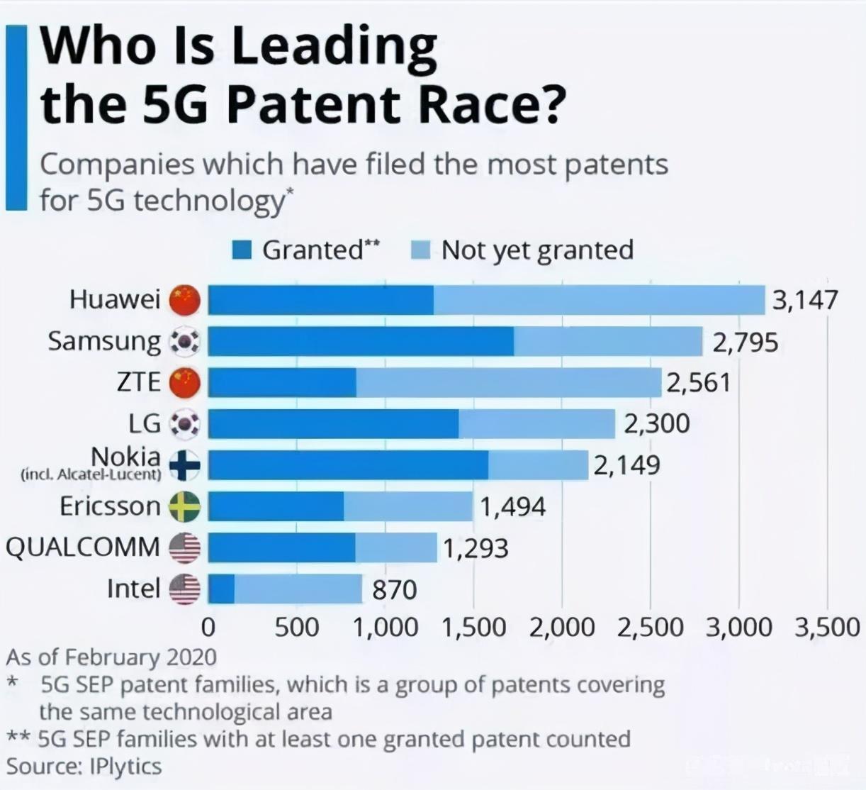 任正非站着挣钱!华为收取5G专利费的真相,首度曝光!