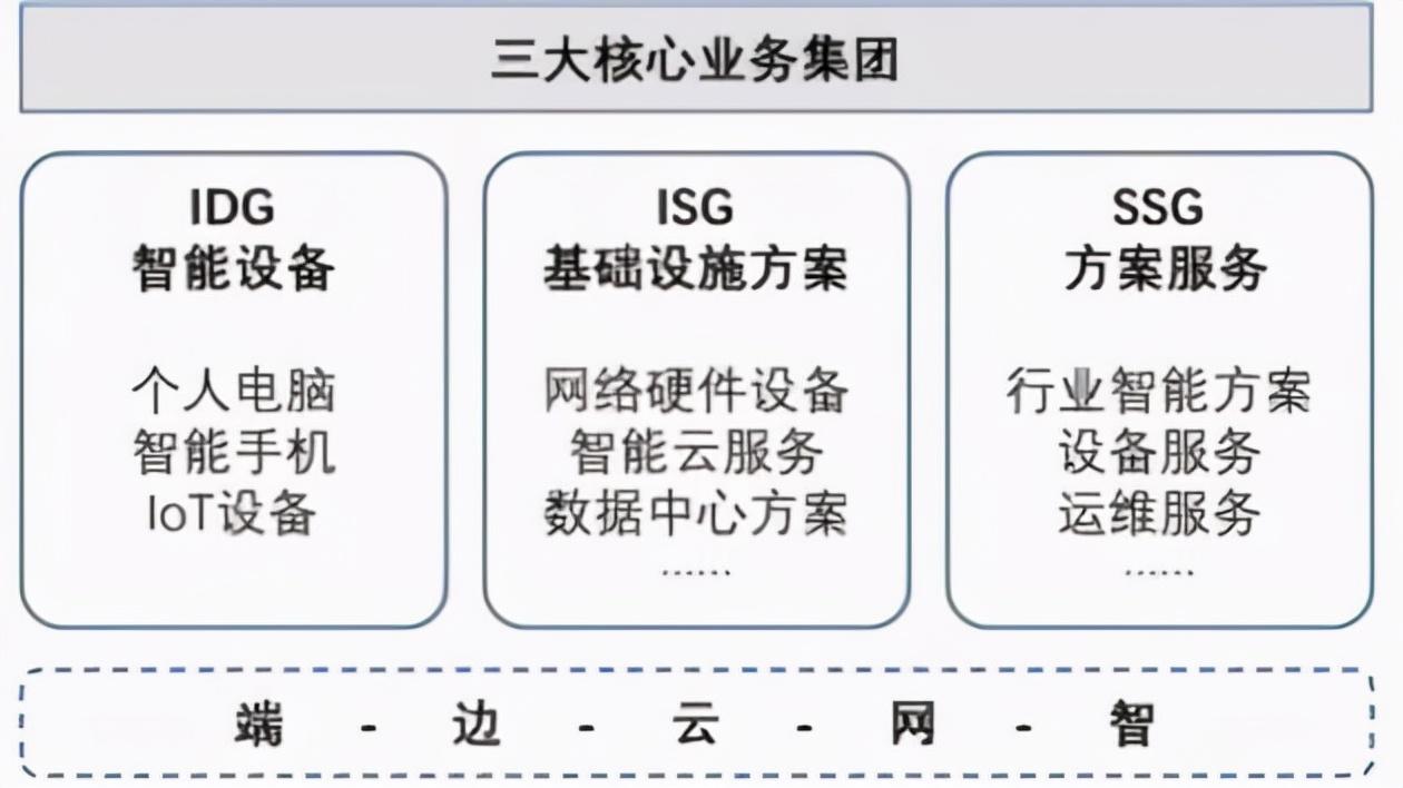 """终止IPO,伪科创联想讲不出""""芯""""故事"""