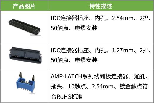"""测试测量设备连接器选型太劳神?那就试试TE带来的""""全家桶""""!"""