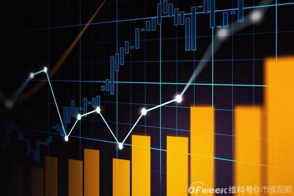中远海控强势涨停,周期股怎么看?