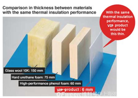 真空隔热材料:真空绝热板和真空玻璃稳态法导热系数准确测量的难度和解决方案