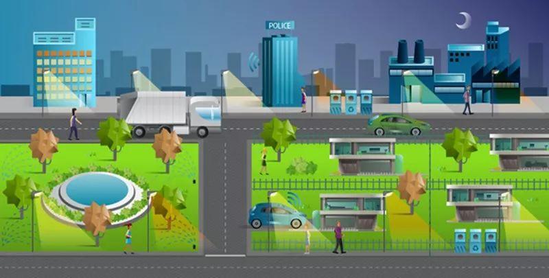 从智能交通到智能能源:智慧城市在7个方面的应用实践