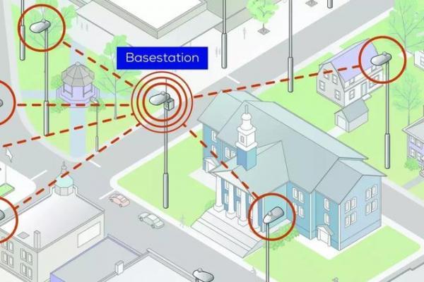 从智能垃圾桶到智能路灯,物联网公司如何推动智慧城市建设?