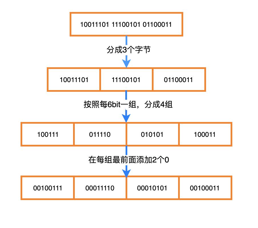 物聯網網絡云平臺加密、證書的那些事(圖14)