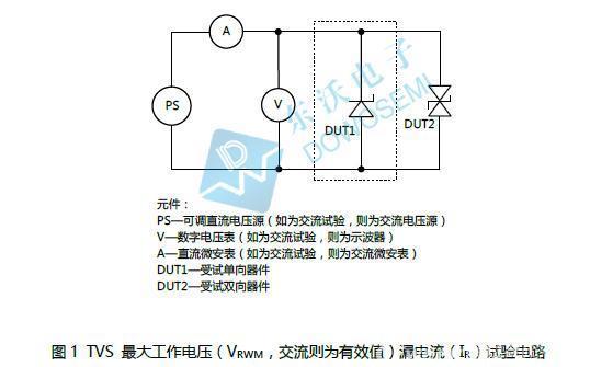 TVS二极管选型,必须了解的参数有哪些?