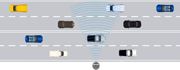 测速测距微波雷达技术在智能交通信息实时检测中的应用