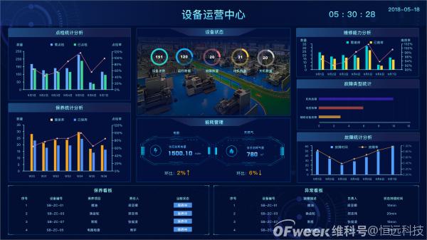 MES系统设备管理模块