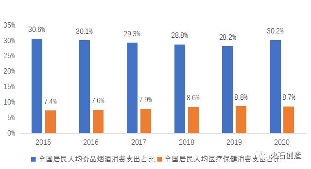 2020深圳gdp人均美元_2020年全球GDP超万亿美元国家排行榜 中国何时排第一